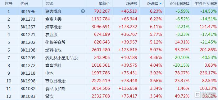 恒指震荡收跌0.32%,大型科技股表现强势,内险股、银行股普遍下跌