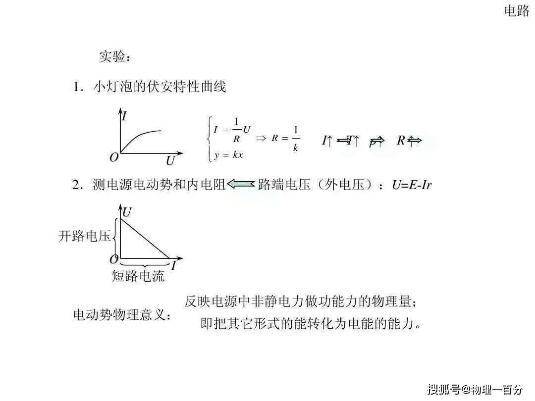 六肖公式固定规律出肖
