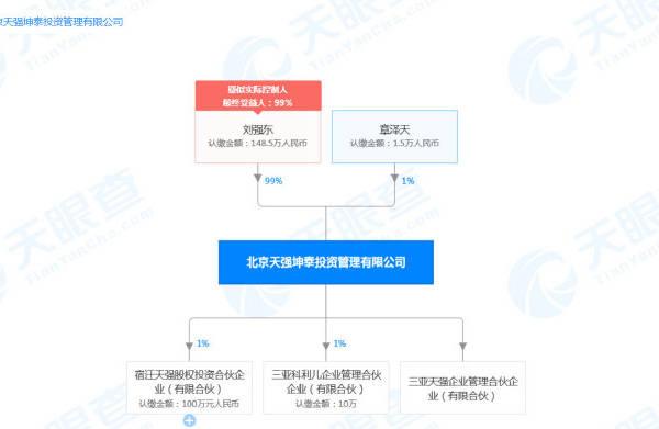 """百事3注册刘强东章泽天成立新公司 公司取名为""""天强""""(图1)"""