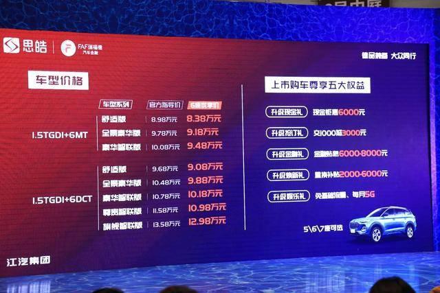 思豪X8优惠价8.38万,是工人买得起的合资车