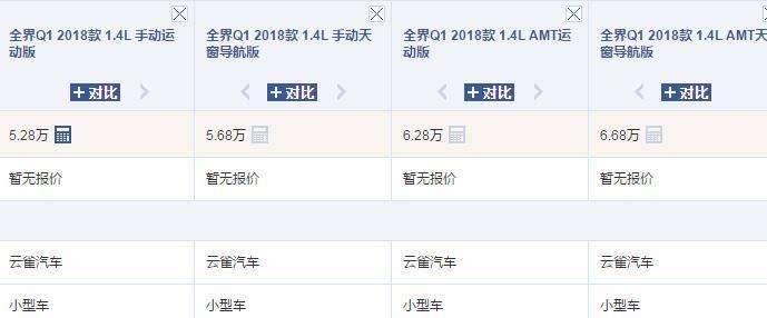 国产原版《飞度》!面值堪比宝骏510,油耗5.6L,销量惨淡在5.28W。