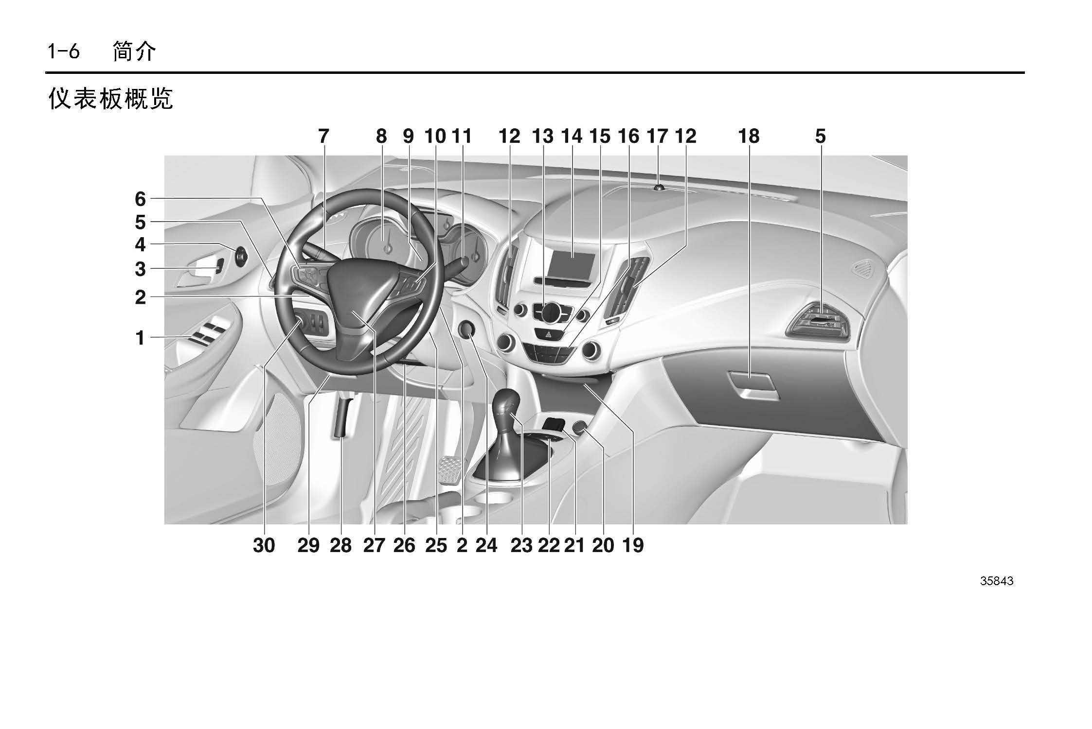 雪佛兰科鲁兹车主必备龙8:科鲁兹用户手册|科鲁