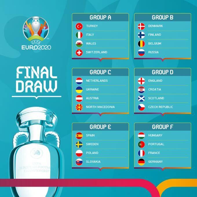2020欧洲杯24支参赛队