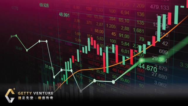 Getty 捷缔集团捷速发展人工智慧 缔造金融产业传奇