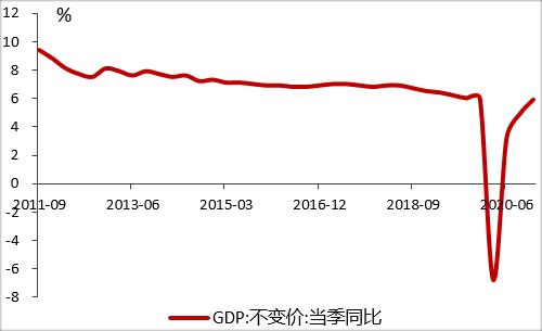 四川2021年gdp_四川人均gdp