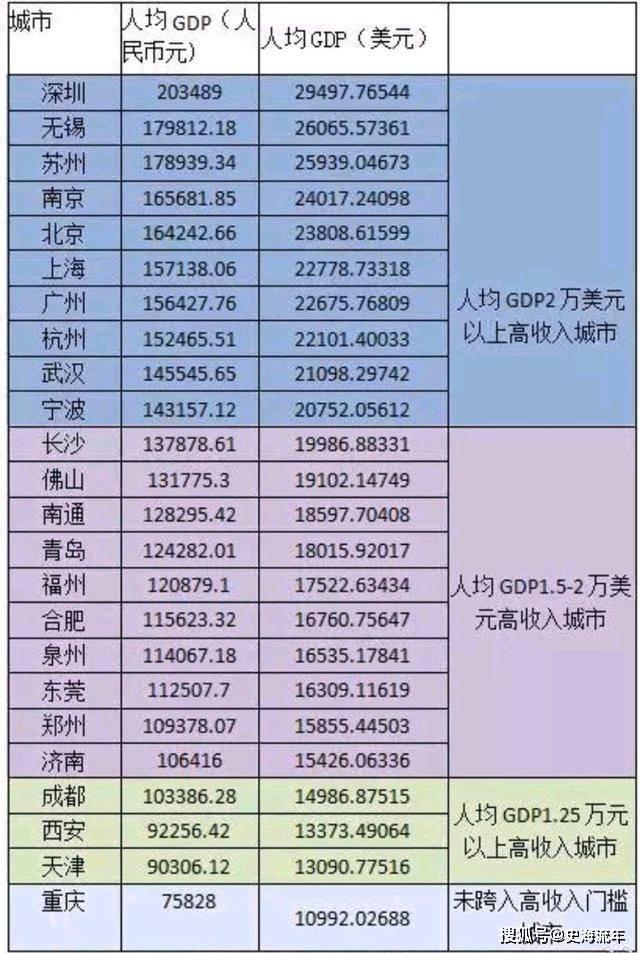 杭州2019年3季度经济总量_杭州经济职业技术学校