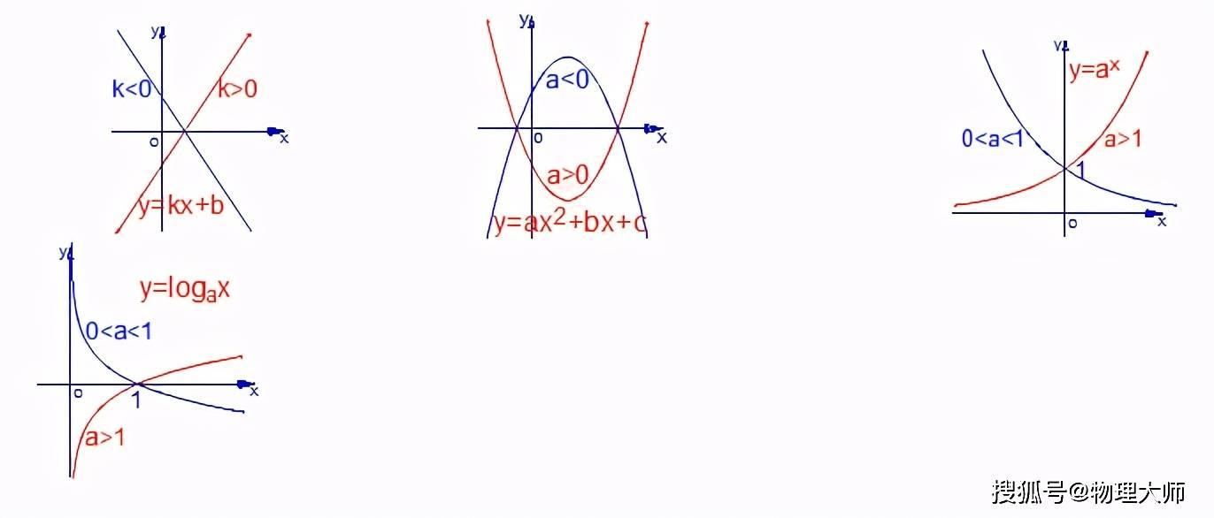 三阶魔方公式图解七步