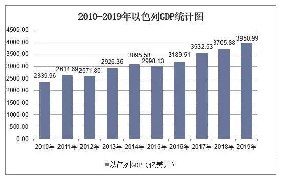 佛山 2019 人均gdp_佛山地铁