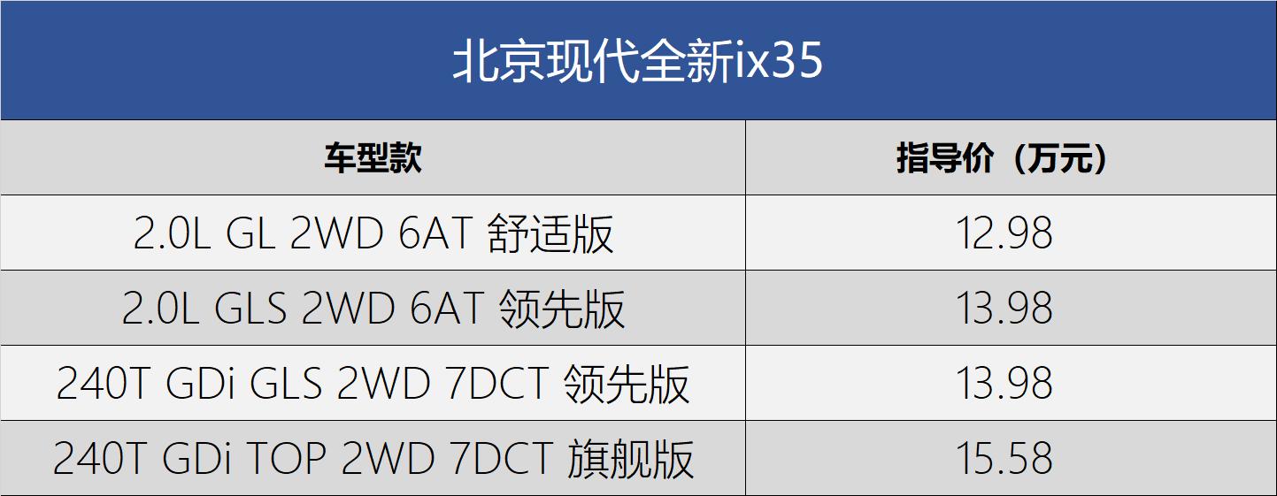 原价1298-1558万元。北京现代新ix35正式上市