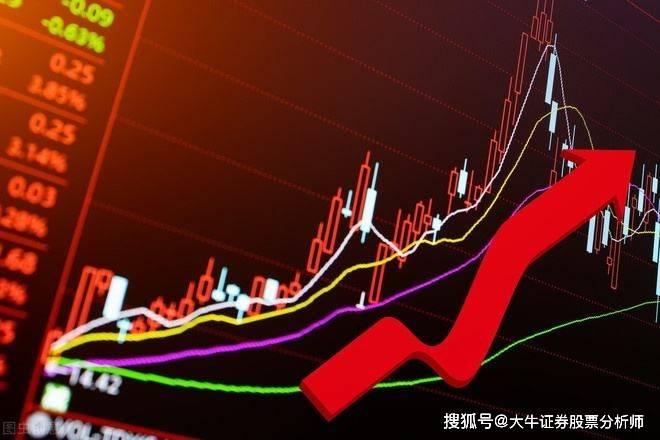 脉冲式行情后市场将重回慢涨!投机性抱团或将延续瓦解趋势!
