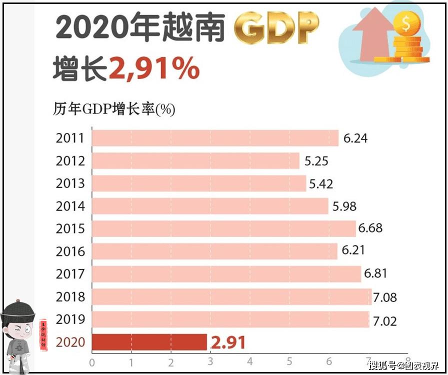 2020年智利gdp总量_南方观察 2020年深圳四区GDP增速过5 ,总量第一又是TA