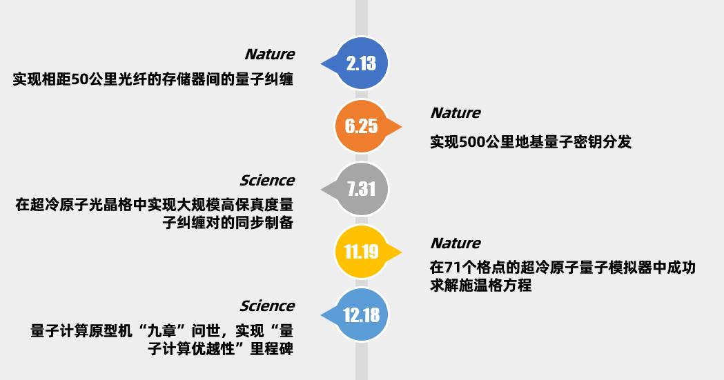 Nature & Science论文年度盘点,这些高校发文最多