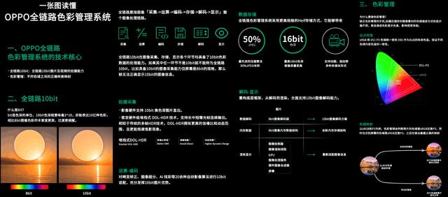 陈明永官宣OPPO Find X3 跑分首曝:常温下77万分 定档第一季度