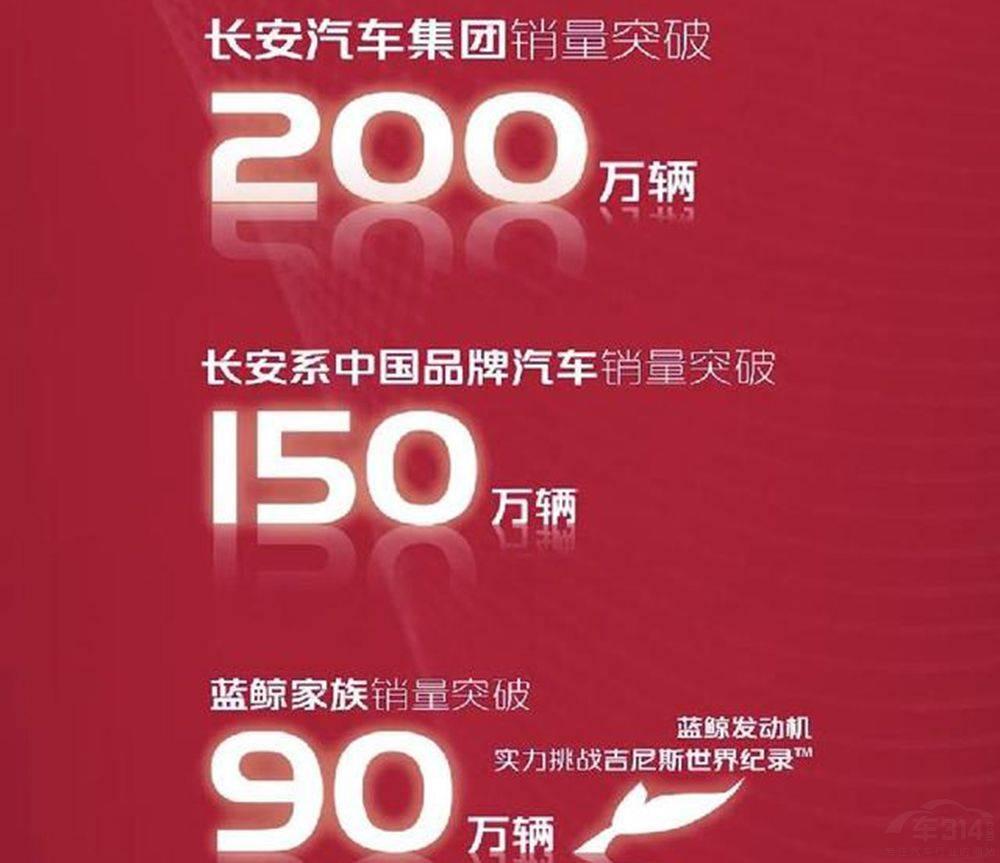 原长安UNI-K预售开启了2021年爆款的潜力!