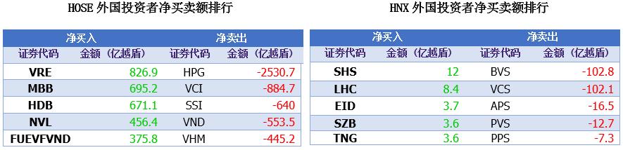 越南股市日评2021年1月7日:越南股市昂首奋进,吹响2021冲锋号