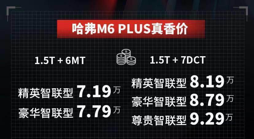 """哈弗M6 PLUS正式上市,尺寸领先同级的""""真香""""之王来了_新车"""