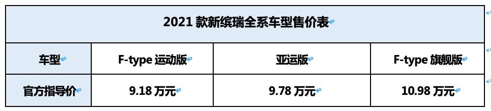 加F型运动基因!2021新款宾睿上市,定价9.18-10.98万元