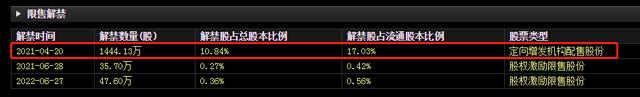 原创             高送预案被取消,股价却涨停!沃特股份被质疑帮定增股东解套
