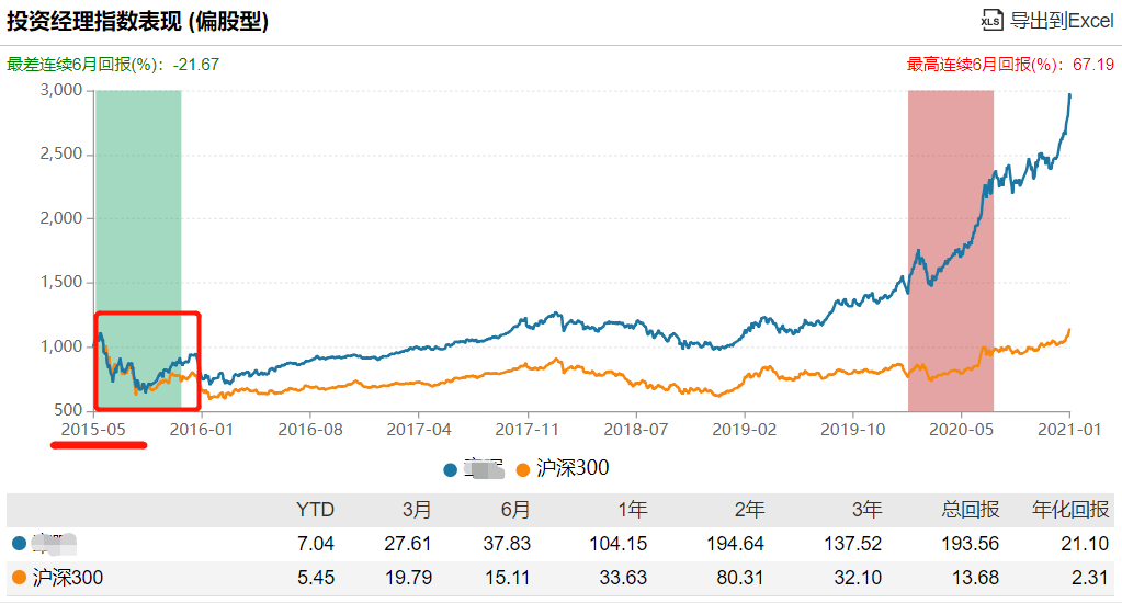 破新高了还在涨,看 这趋势 会不会慌...