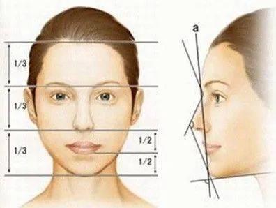 想要隆鼻的你先等一下,其实改变这个位置也可以拥有侧颜杀!