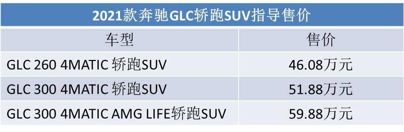 原装最新奔驰GLC上市,价格50万左右。您应该获得新的配置更新