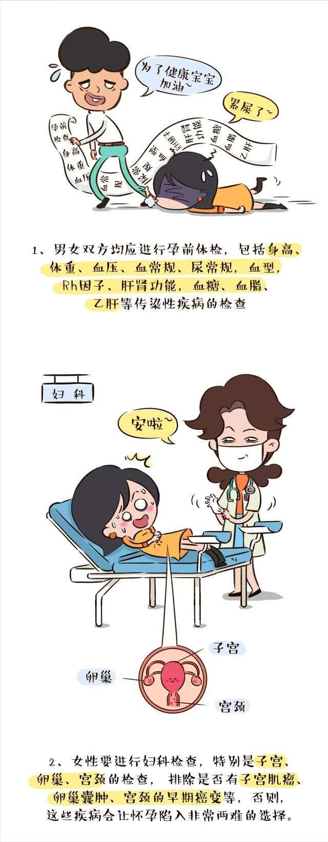 一张图就读懂:孕前检查项目主要有哪些?