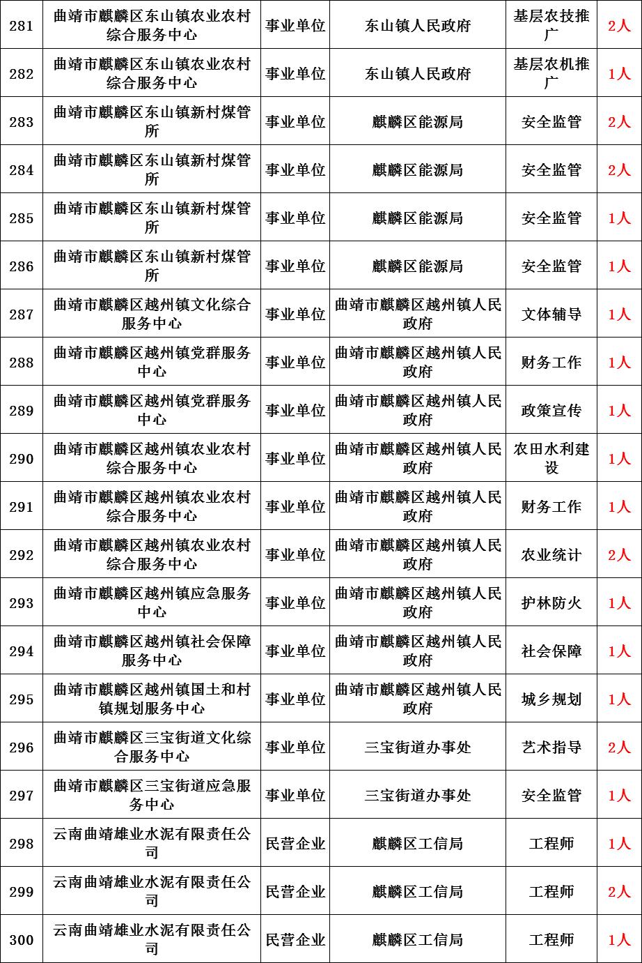 曲靖市人口有多少_曲靖市有多少县 都是哪些