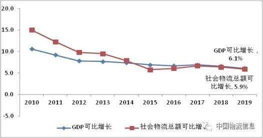 2020年 gdp_29省份公布2020年gdp目标 多数省份较去年下调