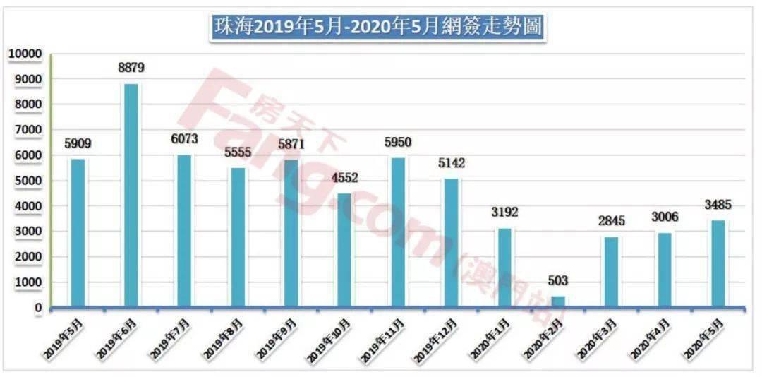 澳门GDP统计包括横琴_2014年河北GDP紧追台湾 9省人均破1万美元