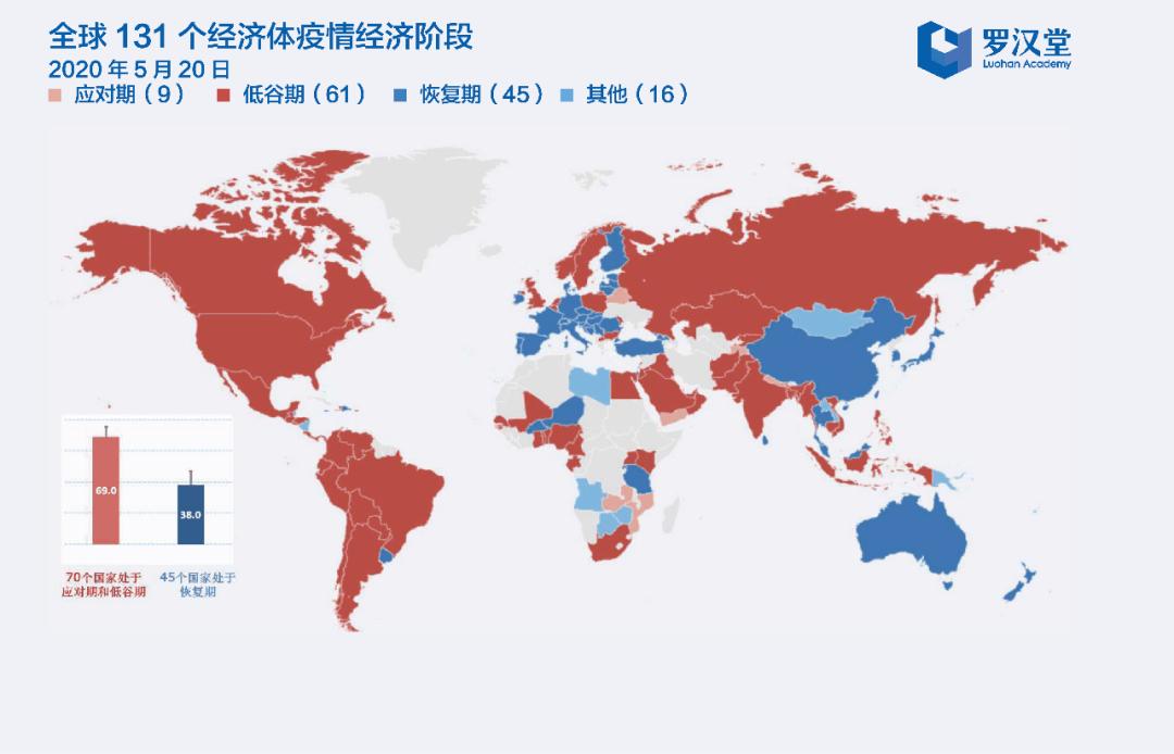 一九九七年世界各国经济总量_世界各国国旗