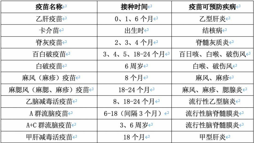 甘肃省居民健康保健知识与技能手册——预防接种