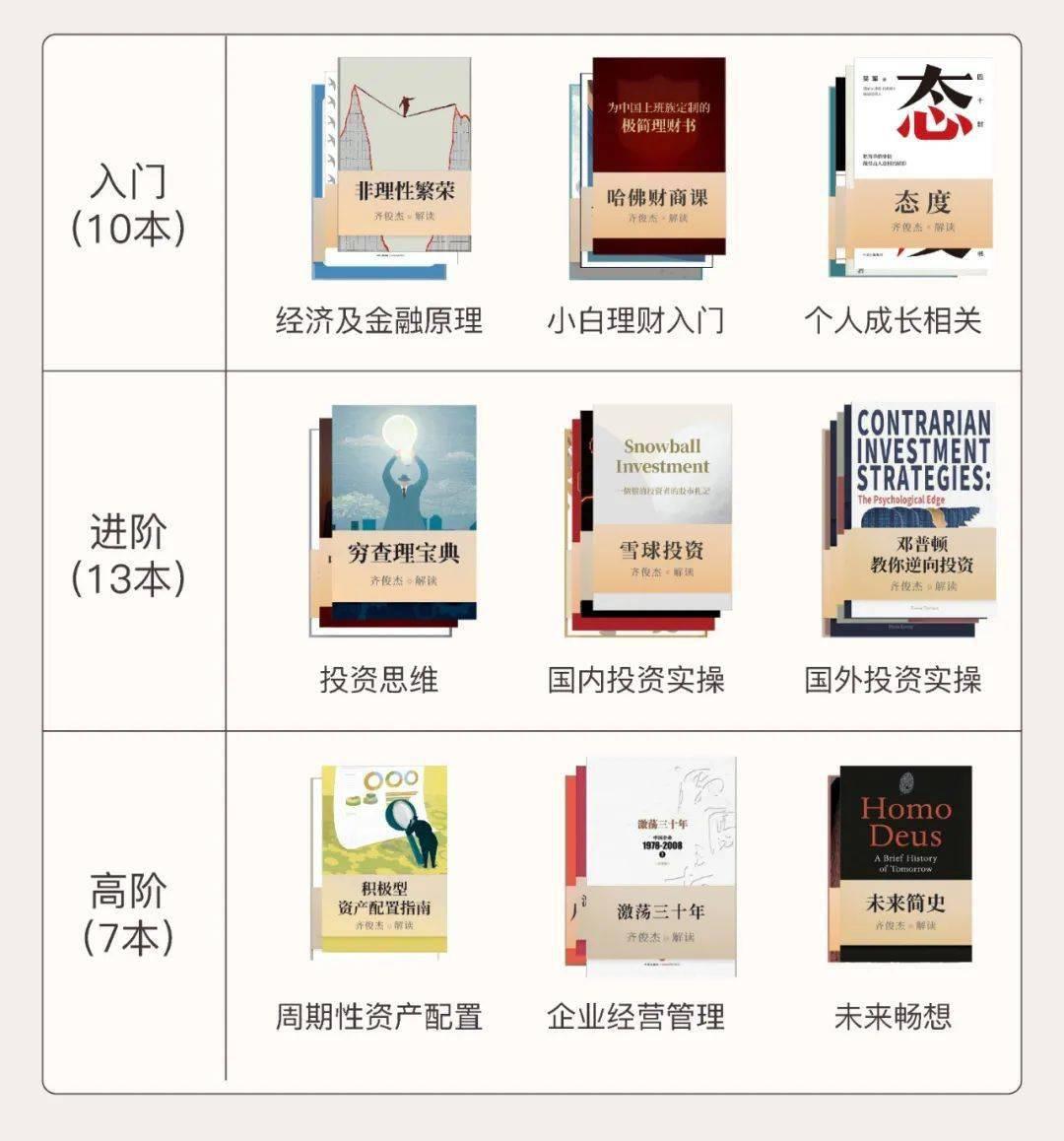 没读过这30本书,不建议轻易做投资 | 总编推荐