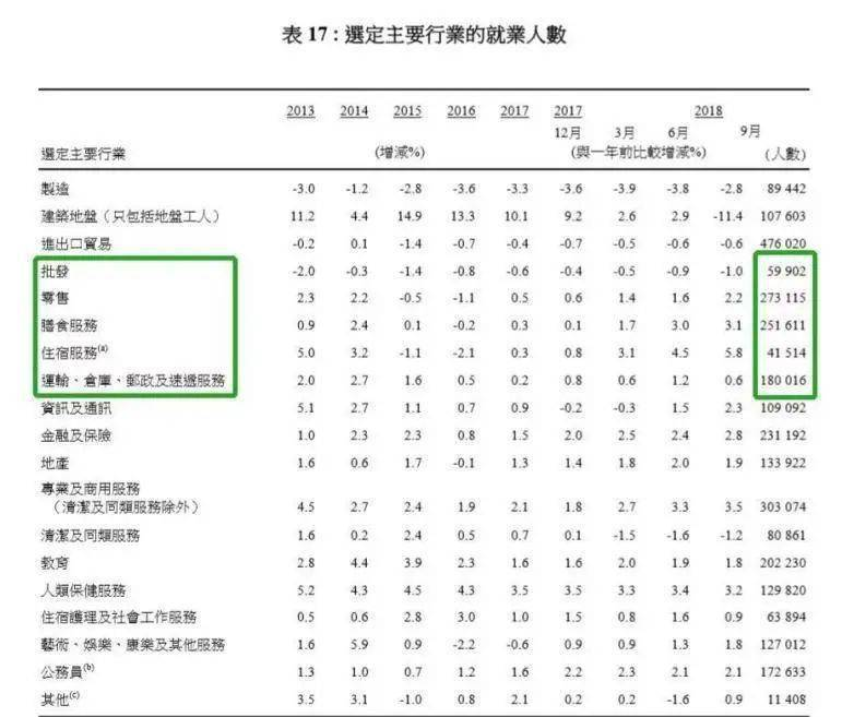 香港之乱,砸了谁的饭碗?
