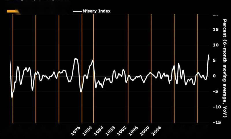深夜重磅!美股突然暴跌800点:特朗普下狠手,打响美欧贸易战!网友:与全世界为敌?
