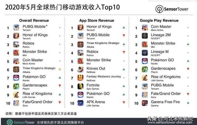 三国策略排行_2020年手游三国游戏排行榜前10名-3011游戏总结