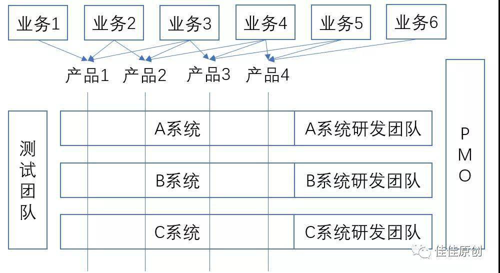 Bank,4.0,银行产品数字化的发展(图2)
