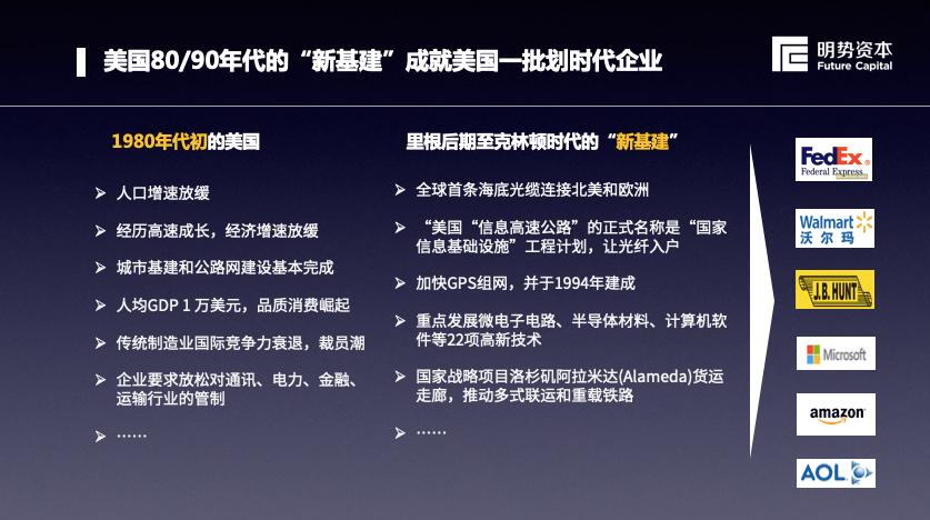 """明势资本创始合伙人黄明明:""""新基建""""打造下一代数字化的基础设施"""