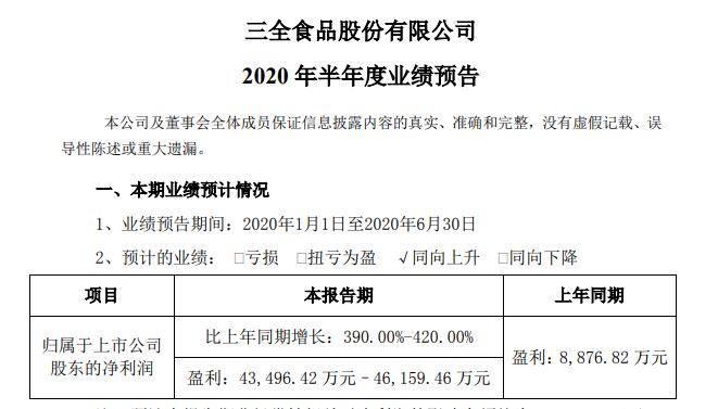 传播策略业绩与股价齐飞:三全食品半年