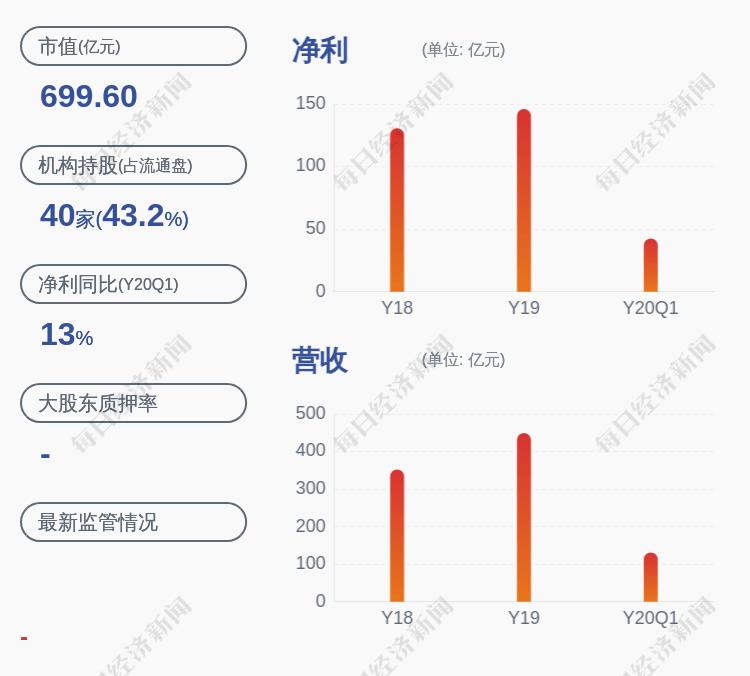 江苏银行:二股东及一致行动人完成增持11.34亿股