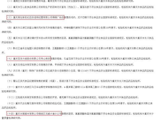重庆抽检食品不合格率8‰ 永辉超市重庆百货登黑榜