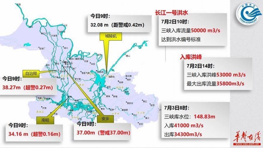长江1号洪水形成 湖南省水利厅积极应战洞庭湖区严峻防汛形势