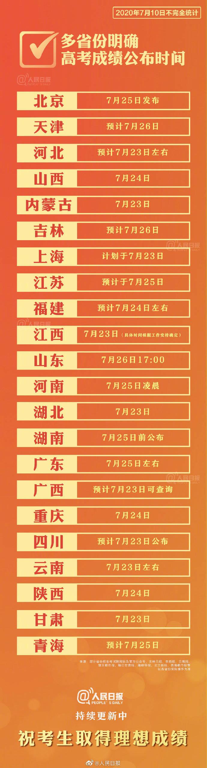 四川广汉花炮厂燃爆多省份7月23日至26日可查高考成绩