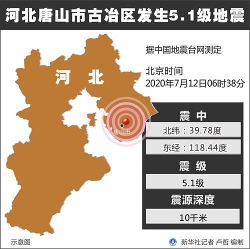 消防指战员抵达河北唐山5.1级地震震中 无人员伤亡报告