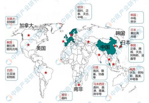 2020年中国光伏企业海外市场布局地图分析图片