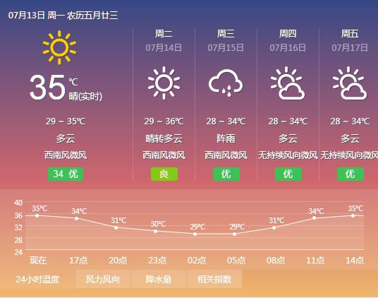 潮阳高温预警明天37℃!这些地方停电...