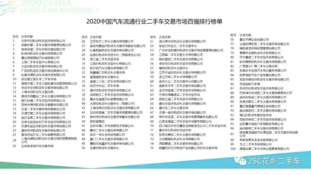 二手交易排行_2020年二手房交易规模最大的十大城市排行榜!