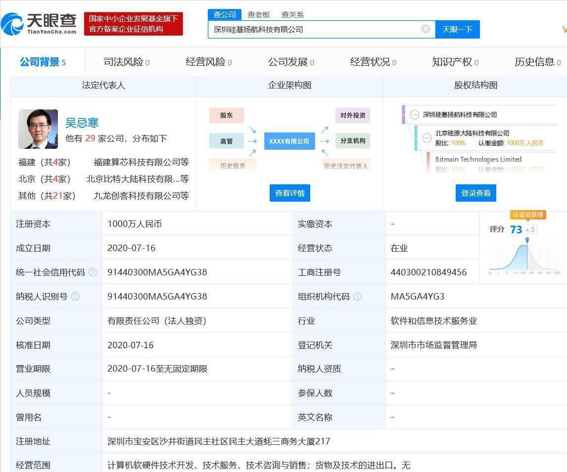 关于梅花的诗词深圳硅基扬航科技有限公