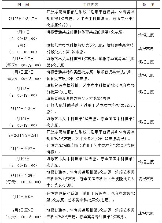 """@高考生山东2020志愿填报""""70问""""来啦,很实用!"""
