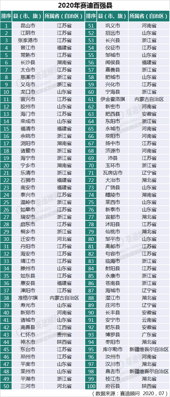 今年昆山GDP_2018年中国经济究竟会往哪儿走