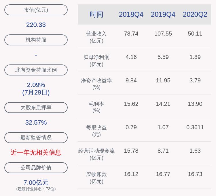 鸿路董事长_鸿路钢构2020年净利增长42.92%:董事长商晓波薪酬60万
